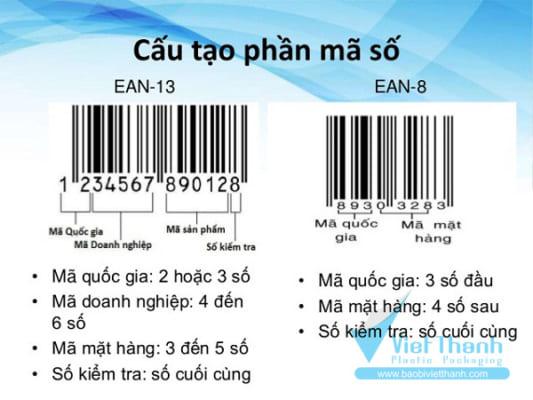 Mã số mã vạch Bao bì nhựa
