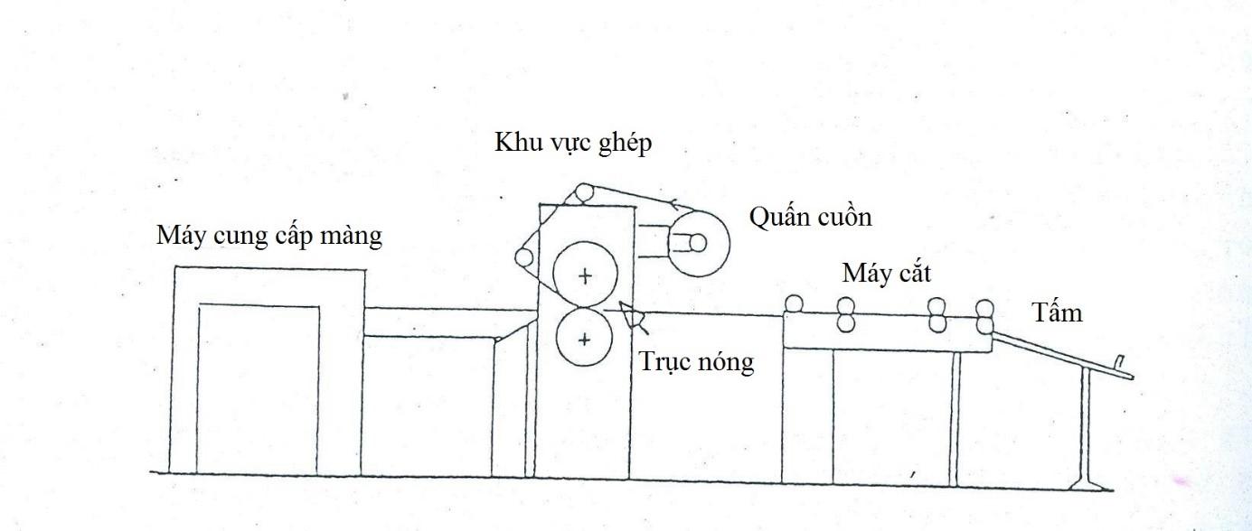 Thiet Bi Trang Nhiet Nong